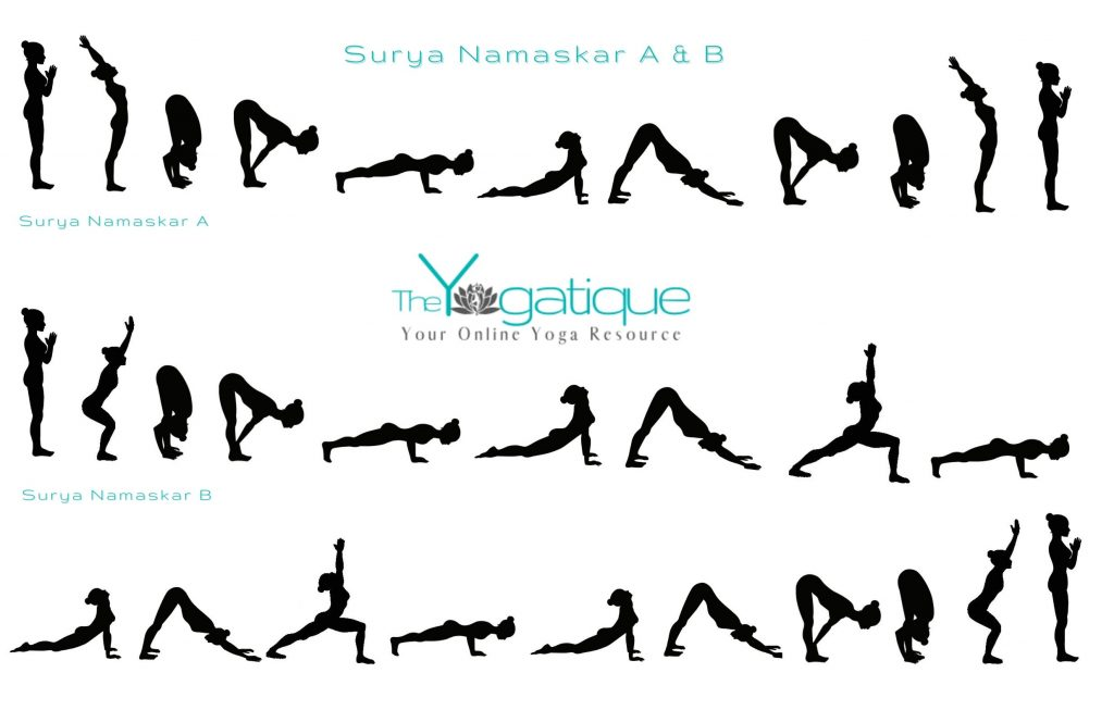 How to do yoga sun salutation A and B infographic.